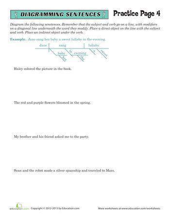 51 best homeschool grammar images on pinterest frases grammar sentence diagramming practice 4 ccuart Choice Image
