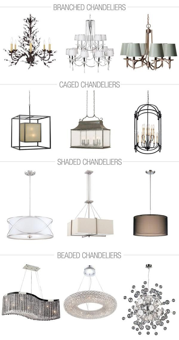220 Best Images About Lighting Amp Fans On Pinterest