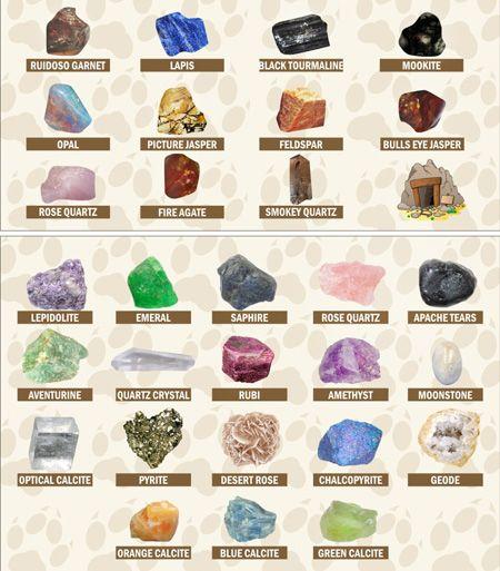 25 Best Ideas About Raw Gemstones On Pinterest Gems