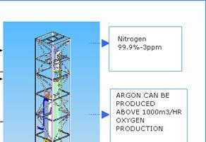 how to make liquid oxygen from air
