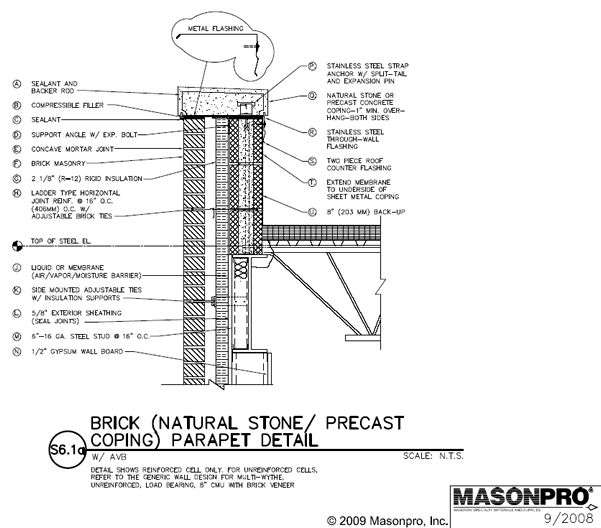 Reinforced Concrete Column Construction Detail Iso Metric