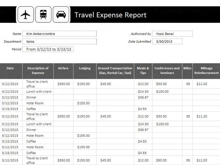 Travel Expense Report Template Certificate Templates Pinterest - profit and loss forecast template