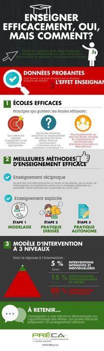 Enseigner efficacemement oui mais comment   Piktochart Infographic Editor