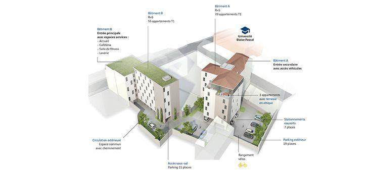 Votre investissement en résidence étudiante à Clermont-Ferrand