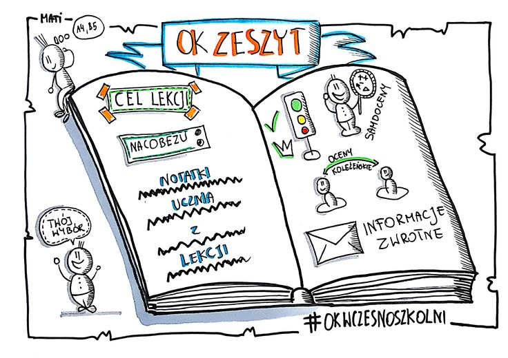 #informacjazwrotna  #ocenianiekształtujące #okzeszt #okwczesnoszkolni