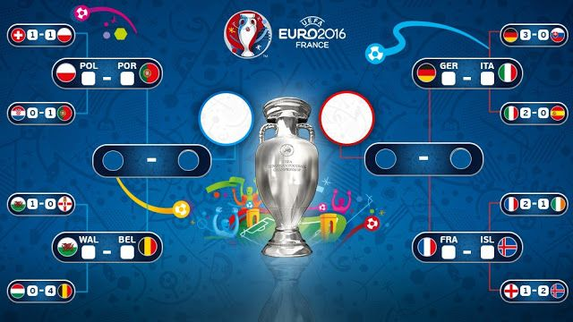 Skema 8 besar piala eropa 2016, akankah tim-tim raksasa eropa mampu masuk ke semi final melawan tim non unggulan.