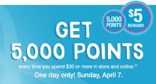 Walgreens 101: Balance Rewards Redemption Issue