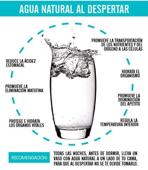 Un vaso de agua puede hacer la diferencia en tu cuerpo. #Agua #Salud #VasodeAgua