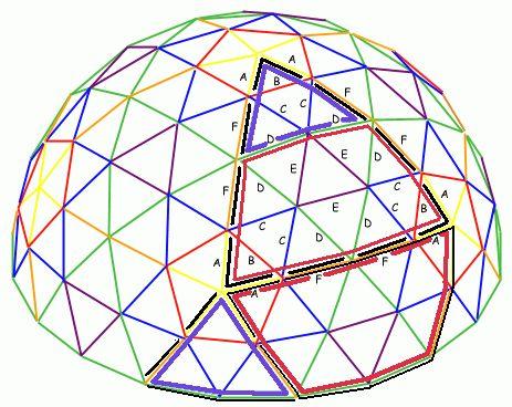 Cálculo - Domo Geodésico