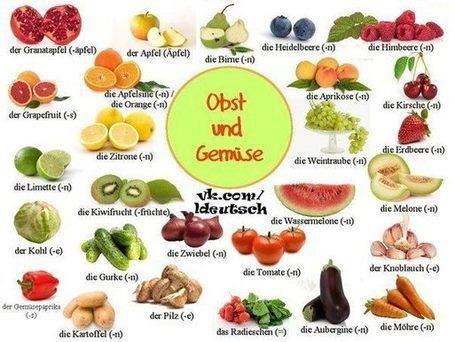 Obst und Gemüse auf Deutsch - Frutas y verduras en alemán. Aprender alemán - Lern Deutsch - Learn German