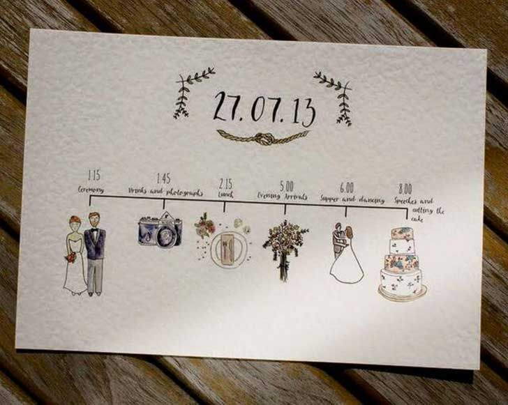 estas son las de bodas ms innovadoras y que existen
