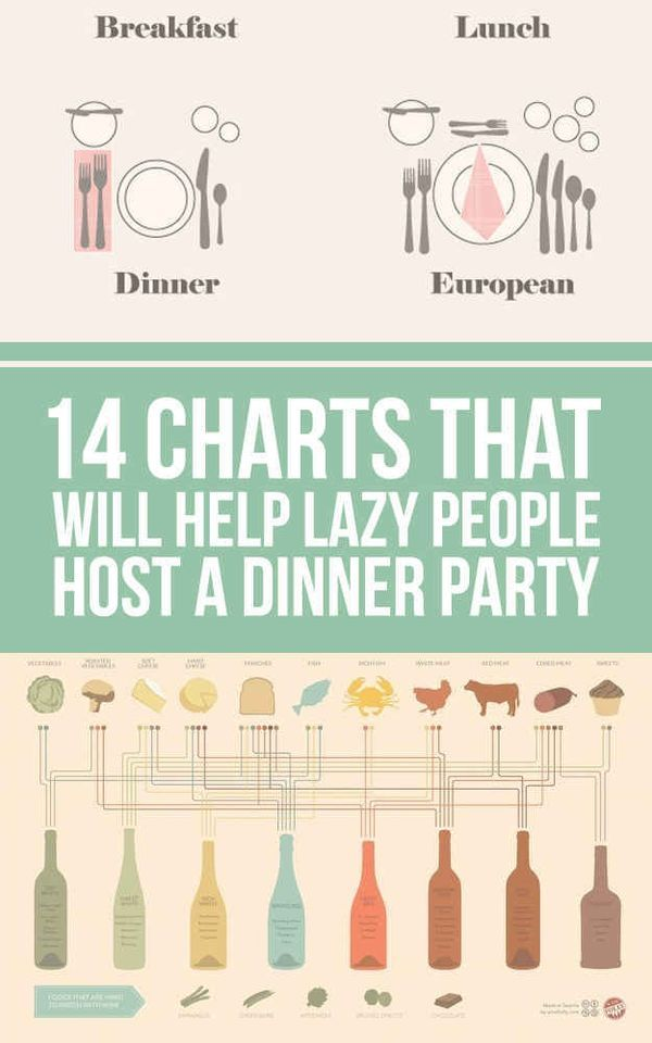 14 Charts That Will Help Lazy People Host A Dinner Party | BuzzFeed