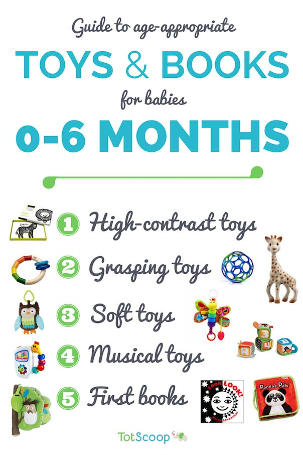 Top toys and books for newborns 0-6 months | TotScoop
