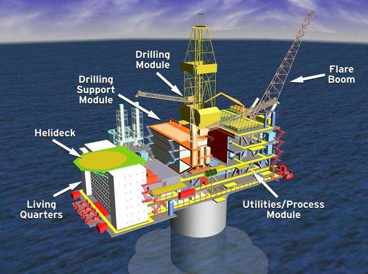 Hebron Offshore Platform Newfoundland Amp Labrador Canada