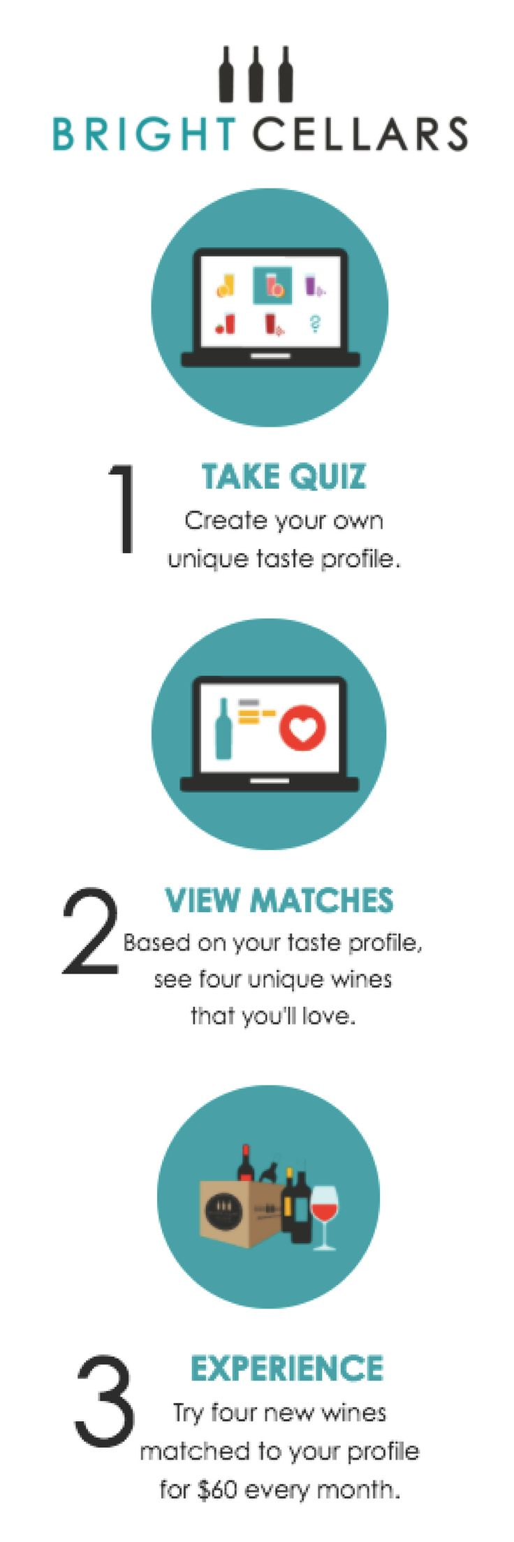 Bright Cellars is the monthly wine club that matches you with wine you'll love.Take your taste palate quiz to see your personalized matches.
