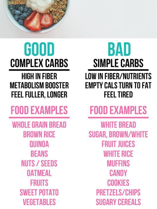 Good complex carbs vs. bad simple carbs