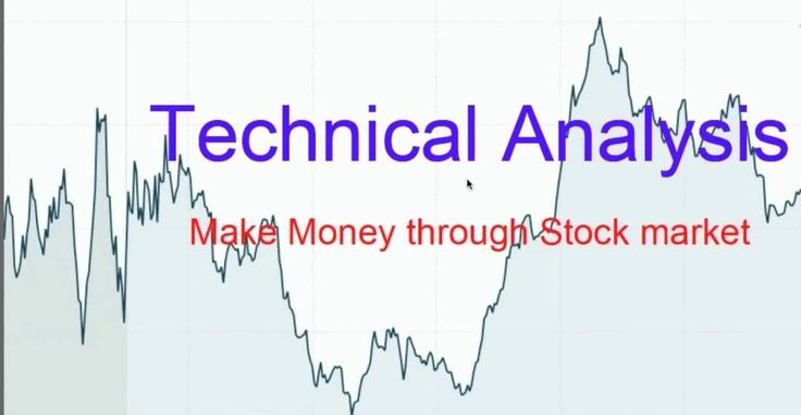 Stock suggestions every day for making an investment and trading share market via Technical Analysis of shares and stocks @