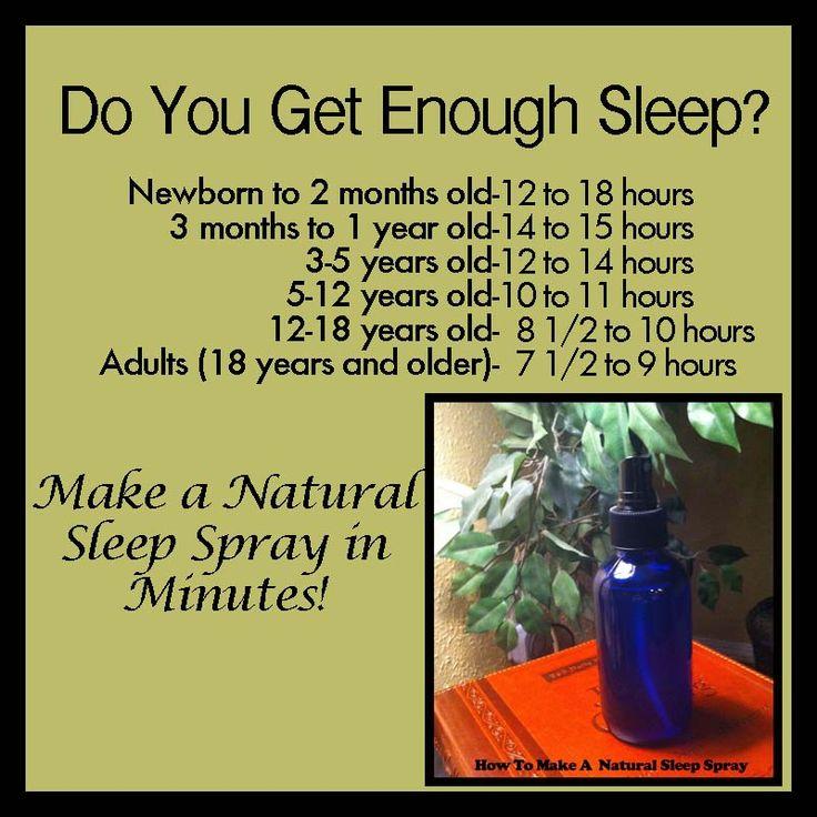 Homemade sleep body spray for natural sleep remedies