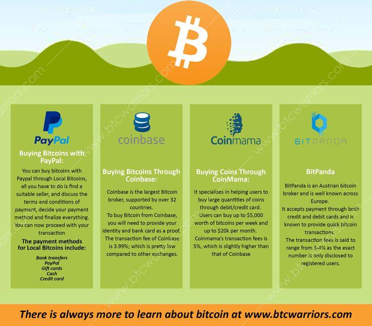 Allegro koparki bitcoin exchange rates