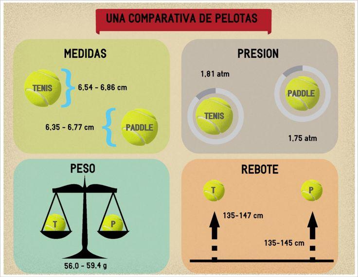pelotas-tenis-vs-padel