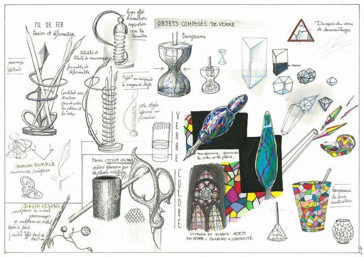 Lisa Ingrassia Book: Petits Objets de bureau - recherche appliquée