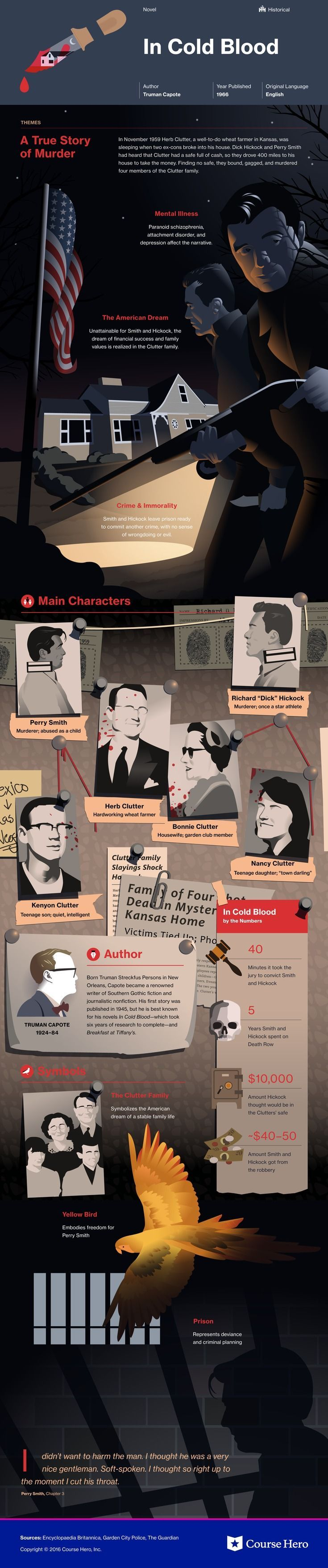 ideas about in cold blood book truman capote this coursehero infographic on in cold blood is both visually stunning and informative