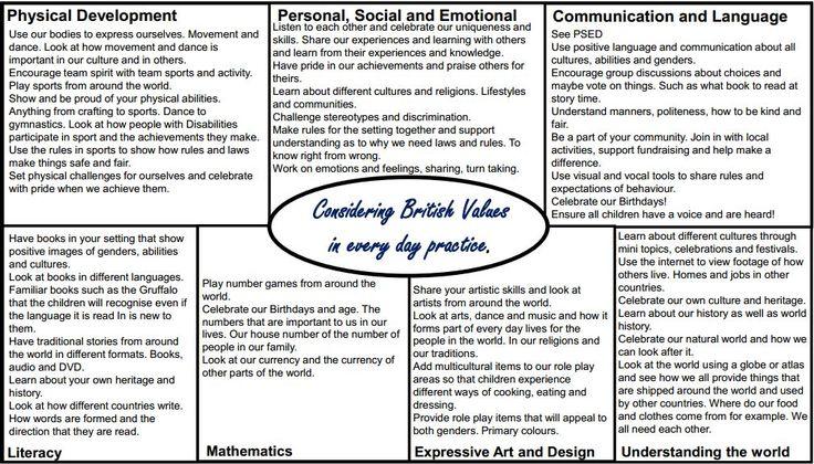 British+Values.JPG (1009×577)