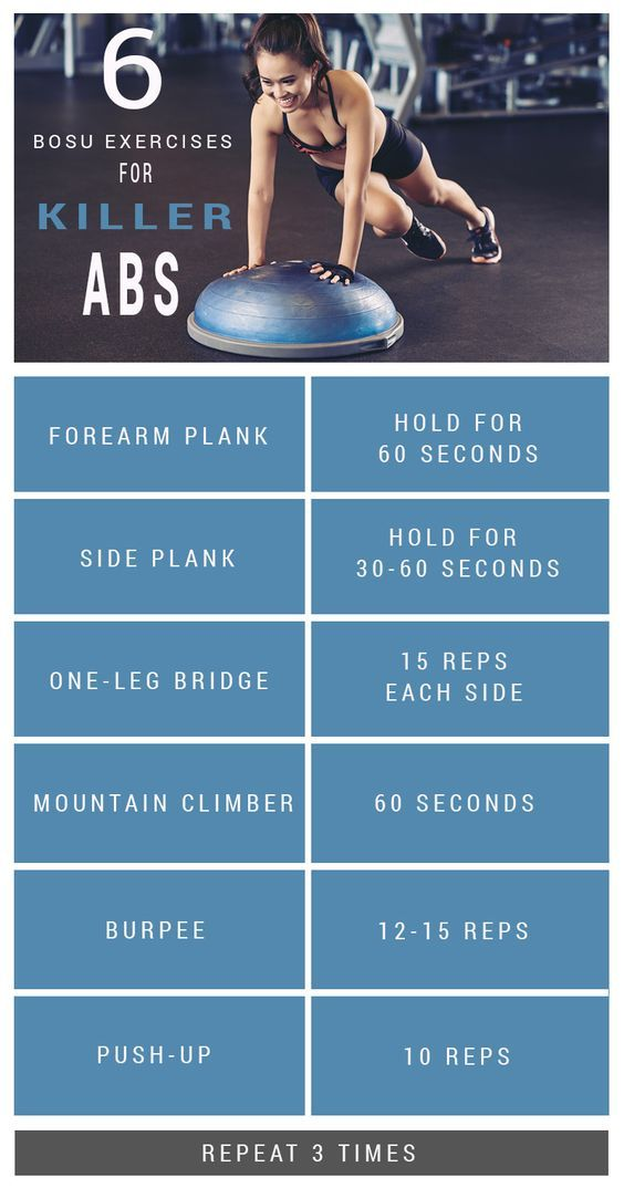 6 Ab Exercises To Do With A BOSU Ball | Bosu workout ...