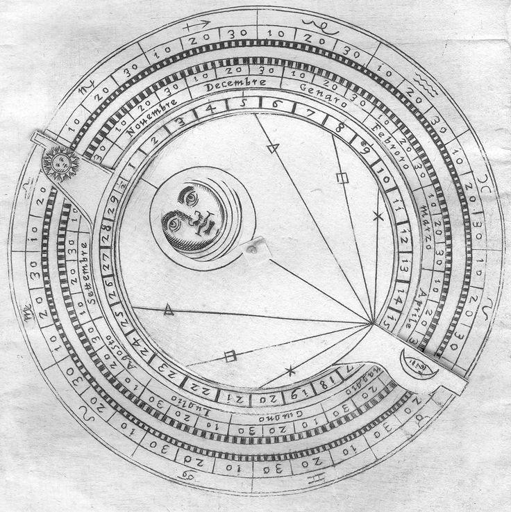 Manenti.Deliberationi astronomiche perpetue.1643. volvelle