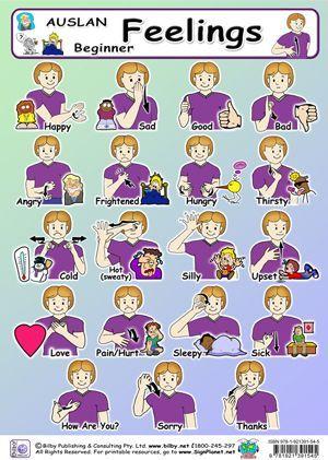 Feelings Poster Beginners Asl Sign Language Words