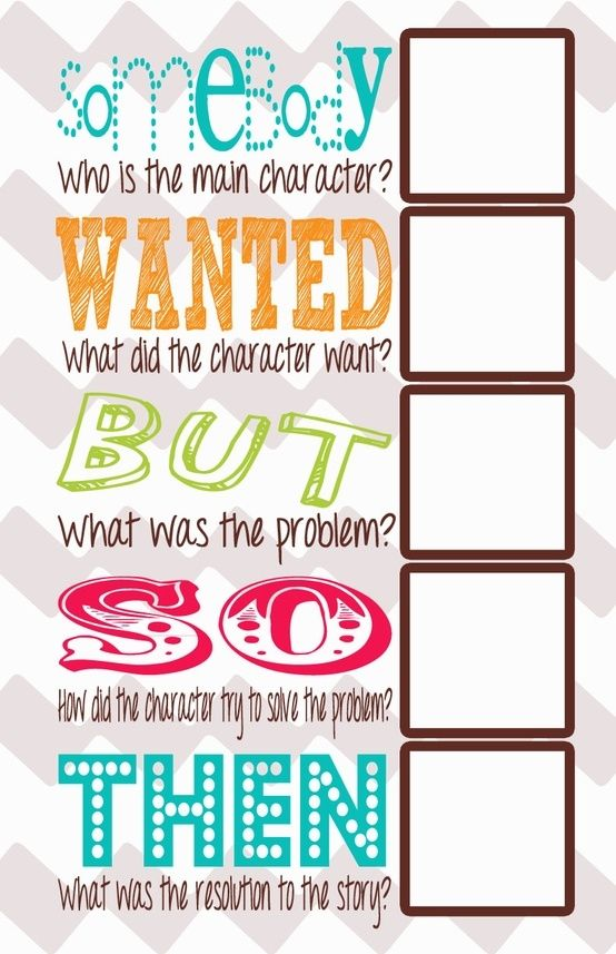 summarize anchor chart | love this...summarizing chart with squares for post-its. For ...