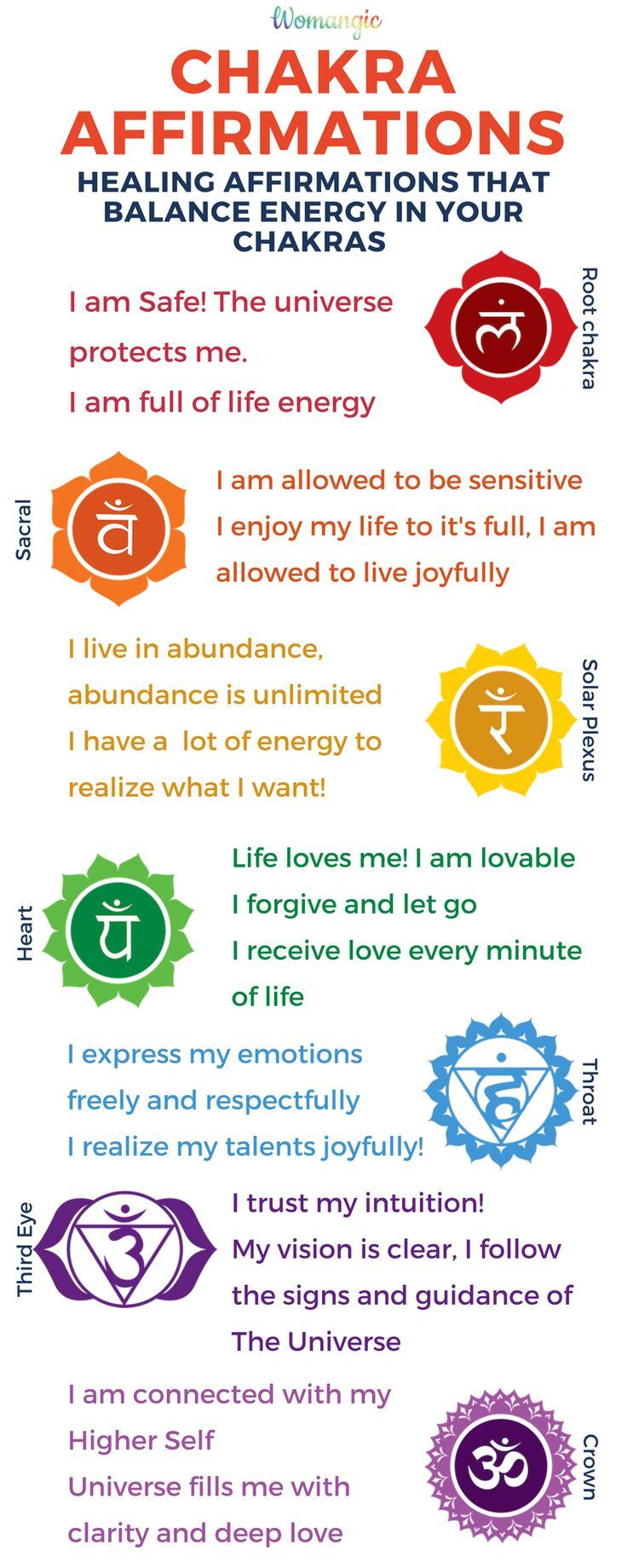Breathe in, breathe out 3x… 10 sec relax, next chakra…visualize peace, stren… – action