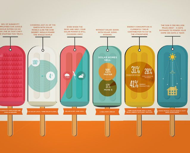 Popsicle truck covered in popsicle-shaped-infographics about solar energy that distributes free popsicles!