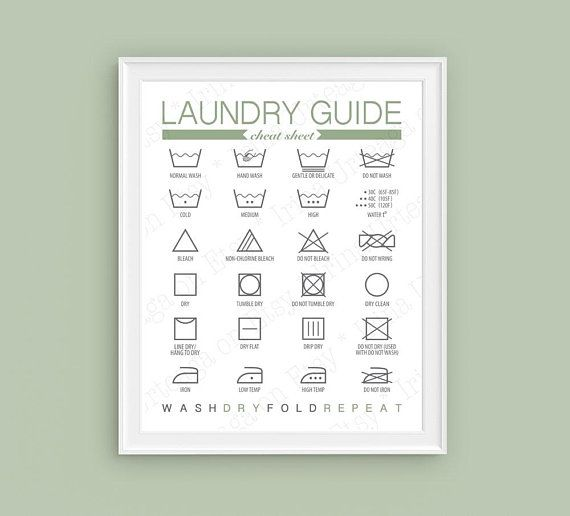 photograph regarding Laundry Symbols Printable called Laundry Lead PRINTABLE Wall Artwork, Sage Environmentally friendly and Grey