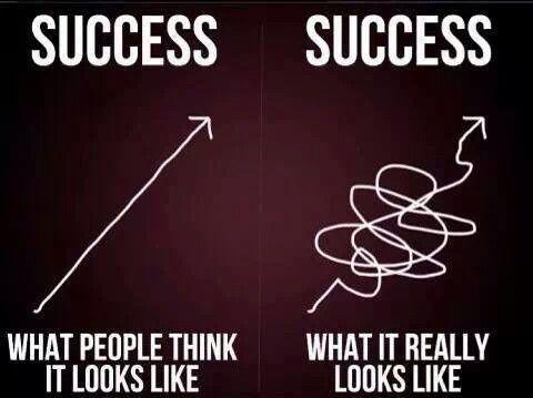 Erfolg - Was Leute denken, wie es aussieht und wie es in der Realität aussieht.www.examtime.com/de/users/sign_up