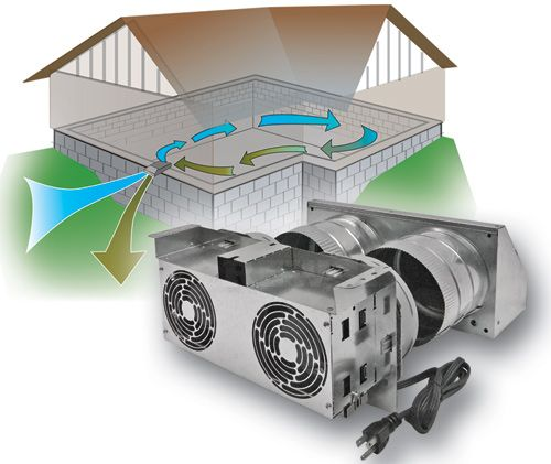 This remote mount basement fan allows you to circulate air in your basement using ductwork.