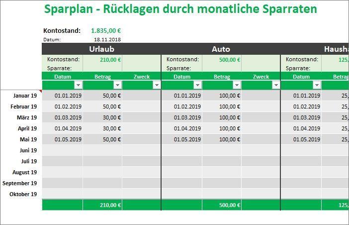 Excel Vorlage Sparplan Rucklagen Durch Monatliche Sparraten In 2020 Sparplan Excel Vorlage Rucklagen
