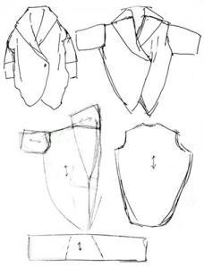 Coat/jacket diagram                                                       …