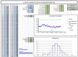 process capability; free excel template