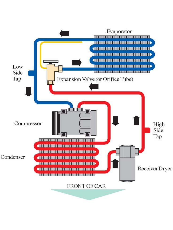 o tube ac system diagram 17 best images about air conditioning repair tips on ... #14