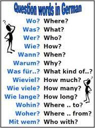 comıcs lernen auf deutsch und englisch ile ilgili görsel sonucu