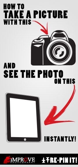 A graphic showing how to tether a dslr and an ipad