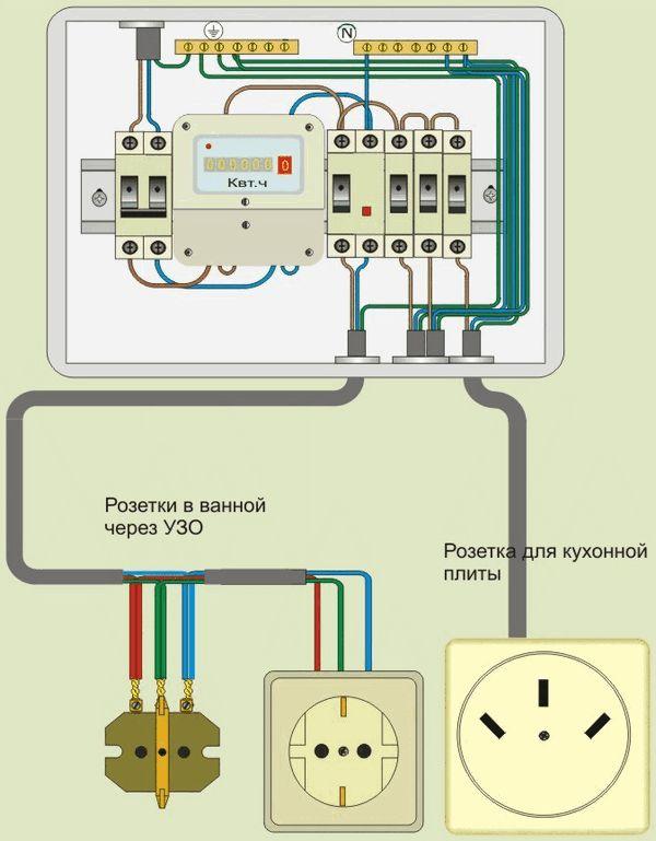 Как сделать электрическую проводку в ванной