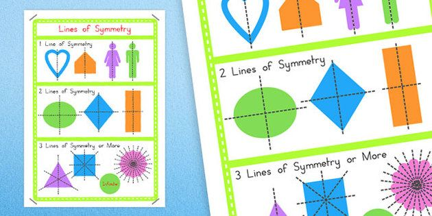 Australia - Lines of Symmetry Display Poster