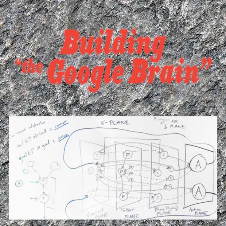 """{  GOOGLE SEARCH WILL BE YOUR NEXT BRAIN  }  #IntelligenceSquaredUS ...... ''Just how smart is technology these days? This long-form piece delves into the current state of AI, the ability for computers to """"see"""" and """"hear,"""" and a project called the Google Brain.    What will happen when search engines are built to think like people?''......  https://medium.com/backchannel/google-search-will-be-your-next-brain-5207c26e4523"""