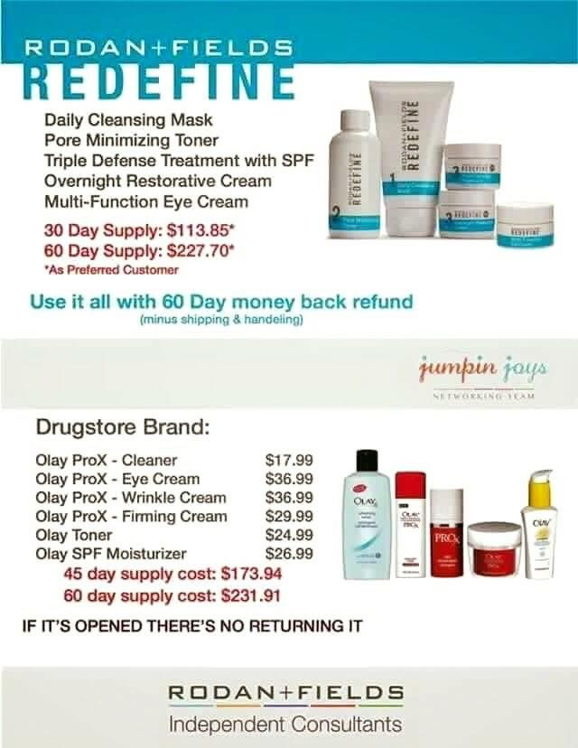 Rodan and Fields Price Comparison