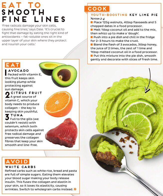 7 best feed your face food for better skin images on pinterest healthy skin from the inside out kumihealth forumfinder Images