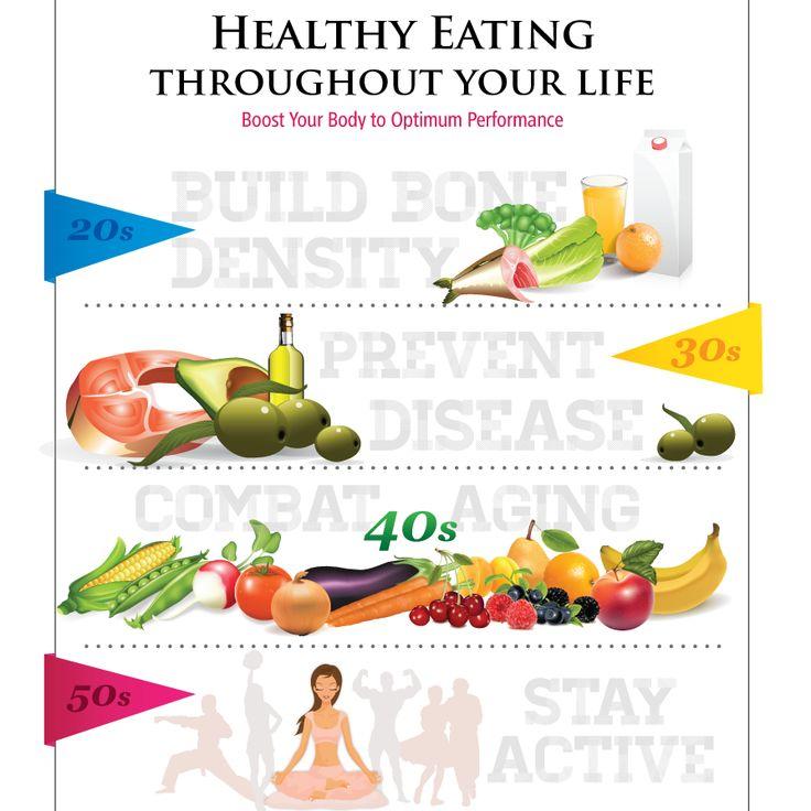 Visit us: http://healthywomanguide.com    #Health