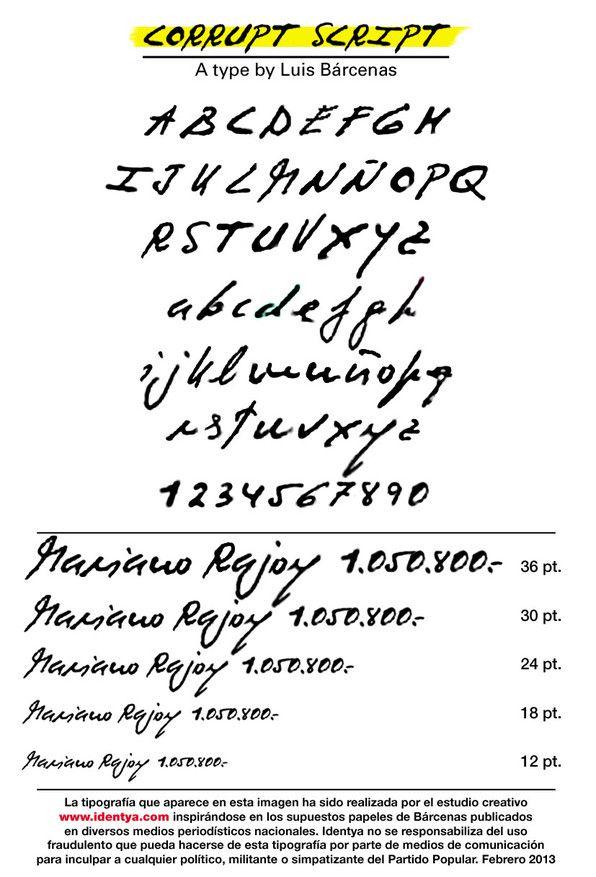 Corrupt Script: un tipo muy de actualidad - IDENTYA