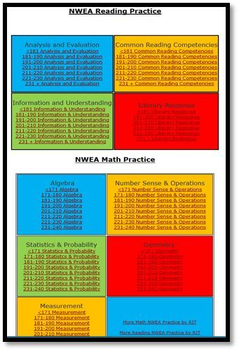Games by RIT Range - Reading MAP Games - Google Sites